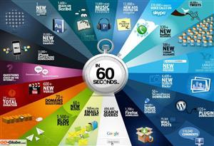 I record dei Social Network: il potenziale di libertà a nostra disposizione